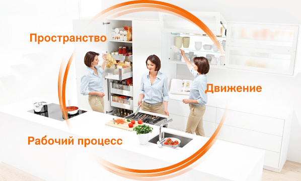 Практичная кухня